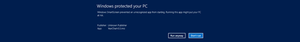 Windows 8 - PC Protected More Info