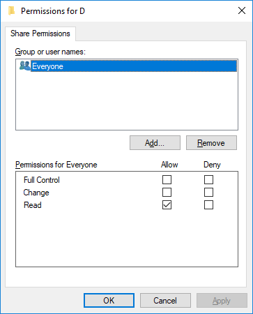 Windows Permissions diaglog for my D drive.